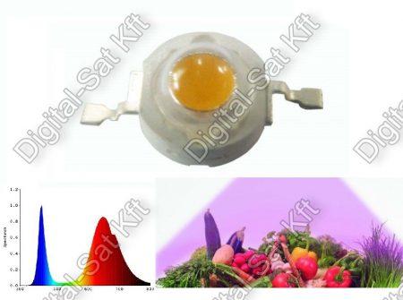 1W Power LED FULL SPEKTRUM 400-840nm növényes LED, palántához,virághoz,bármilyen növényhez