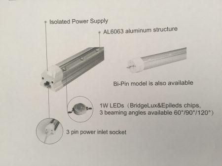 GLT8 - 20W/ T8 LED Grow Light